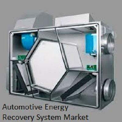 Automotive Energy Recovery System Market