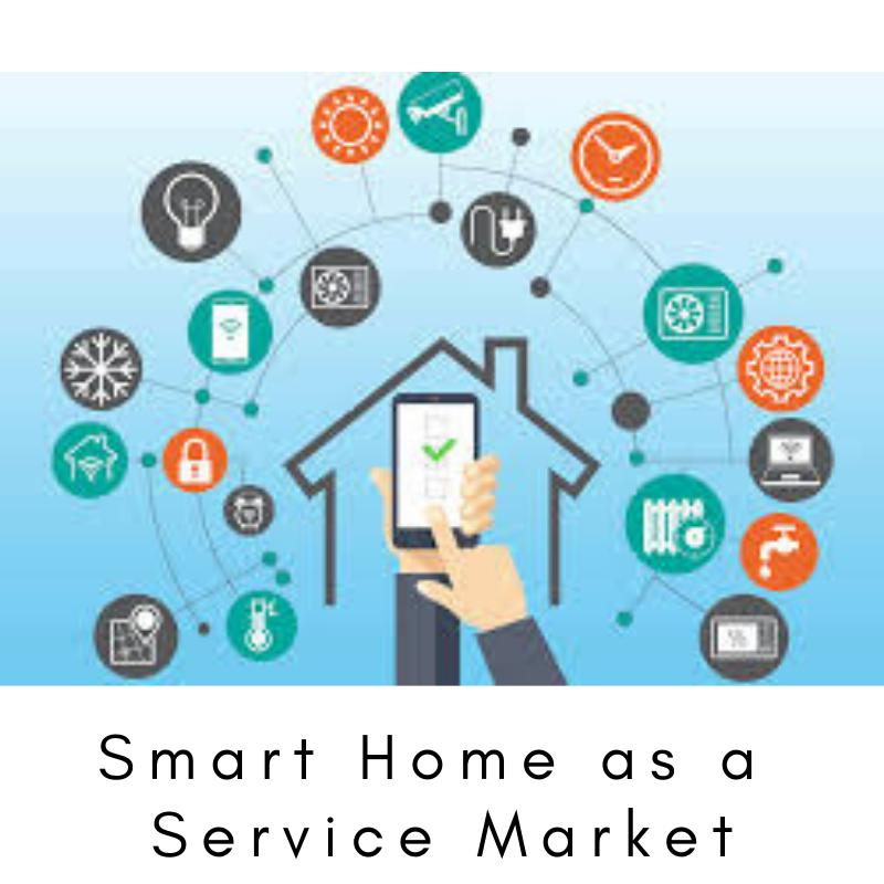 Smart Home as a Service Market Competitive Analysis By 2025 :