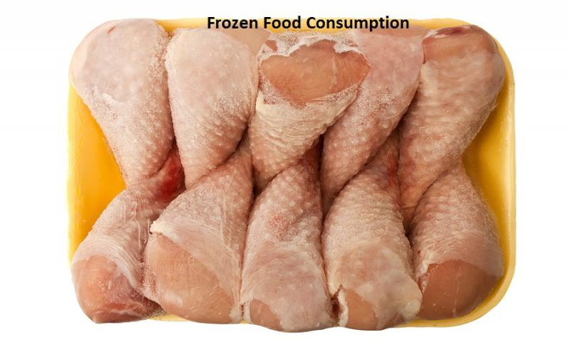 Frozen Food Consumption