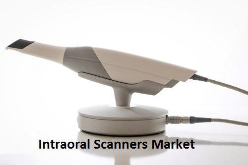 Intraoral Scanners Market