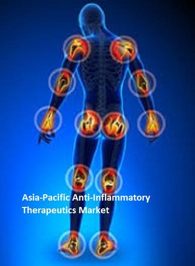 Asia-Pacific Anti-Inflammatory Therapeutics Market