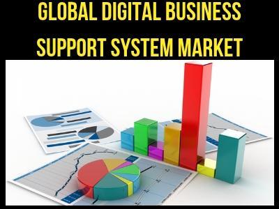 Global Digital Business Support System Market