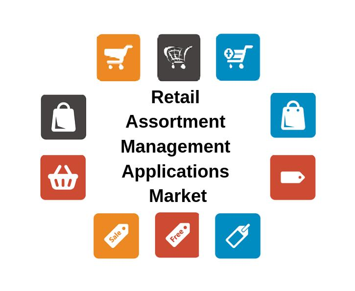 Best Retail Assortment Management Applications Market 2019
