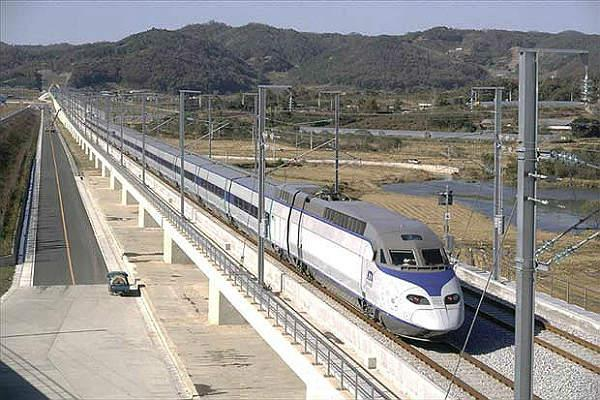 High Speed Railway Market