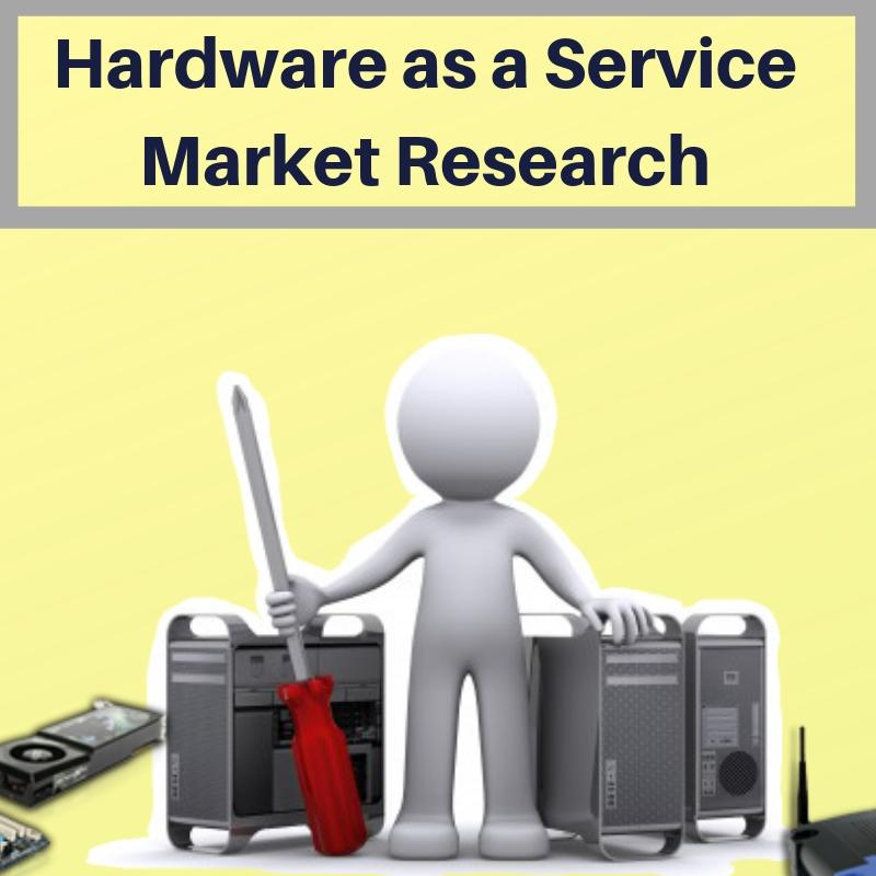 Finest Research Report on Hardware as a Service Market