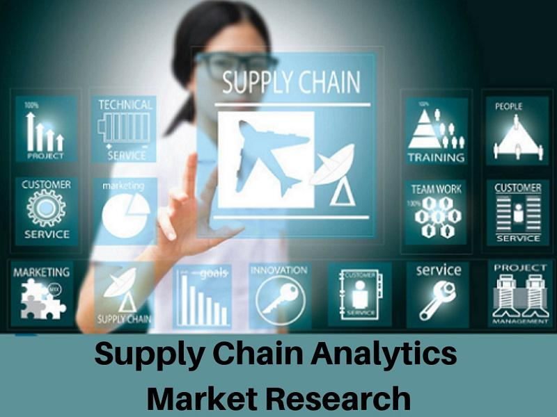 The Future Strategy for Supply Chain Analytics Market 2019,