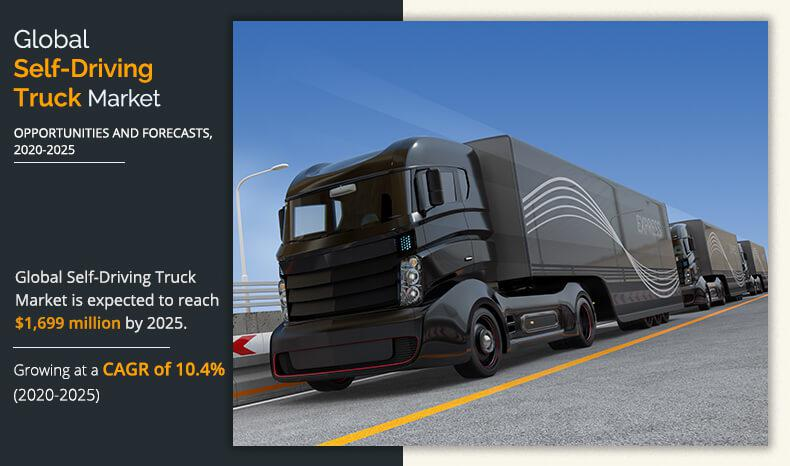 Self-Driving Truck Market Expected to Reach $1,669 Million,