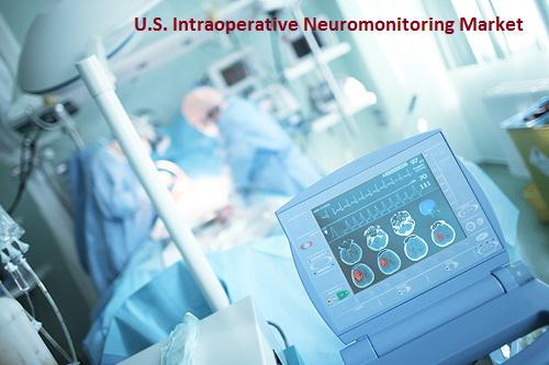 U.S. Intraoperative Neuromonitoring Market