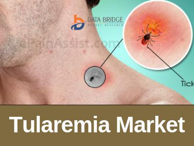 Tularemia Market is accounted to be a multimillion dollar