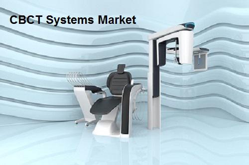 Cone Beam Computed Tomography (CBCT) Systems Market Scenario