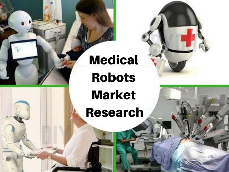 Know About Medical Robots Market Analysis and Opportunities