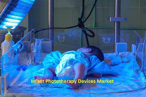 Infant Phototherapy Devices Market
