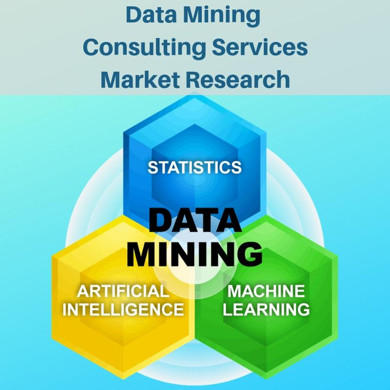 Reasons Why Data Mining Consulting Services Market Is Getting