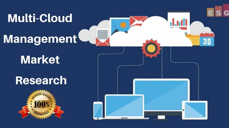 Comprehensive Study On Multi-Cloud Management Market By Top