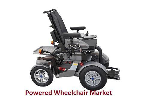 Powered Wheelchair Market