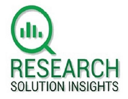 Automotive Smart Display Market Share to Witness Steady Rise
