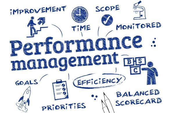 Corporate Performance Management Market 2019