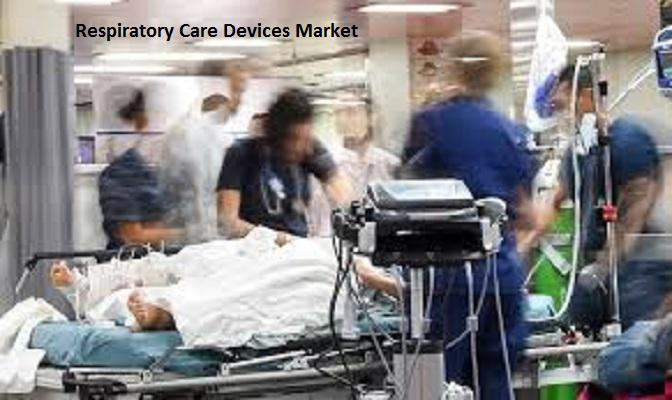 Respiratory Care Devices Market Analysis & Technological
