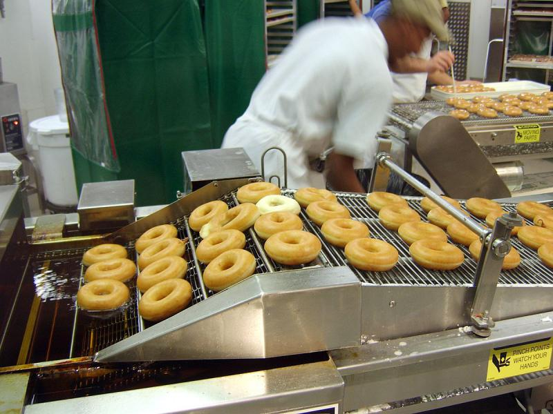 Bakery Confectionary Machinery Market 2024| Fritsch,