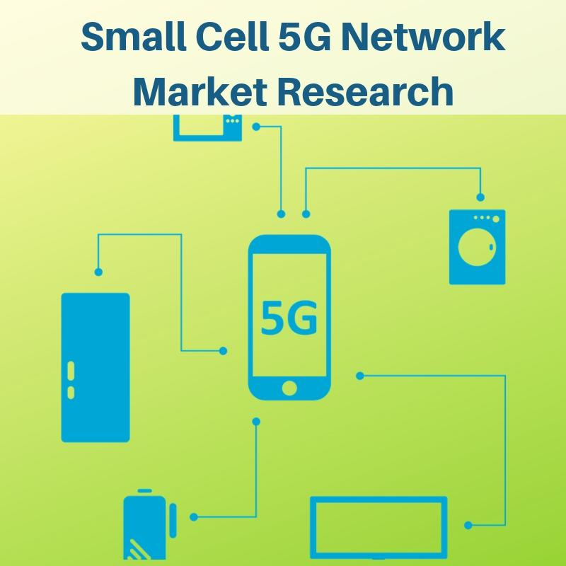 Innovative Progress of Small Cell 5G Network Market Across