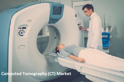 Computed Tomography (CT) Market Size, Share and Industry Trends