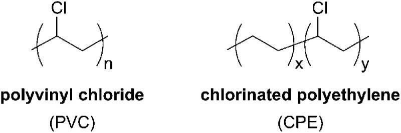 Chlorinated Polyethylene Market
