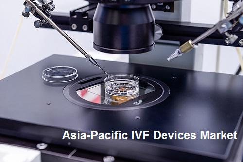 Asia-Pacific IVF Devices and Consumables Market