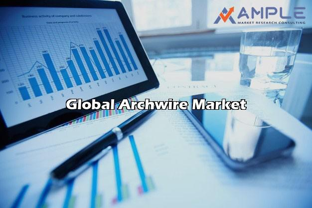 Global Archwire Future Forecast 2015-2024 by key Regions, production, consumption, revenue covering North America, Europe, Asia