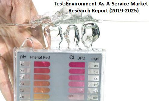 Global Test-Environment-As-A-Service Market