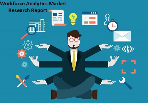Global Workforce Analytics Market