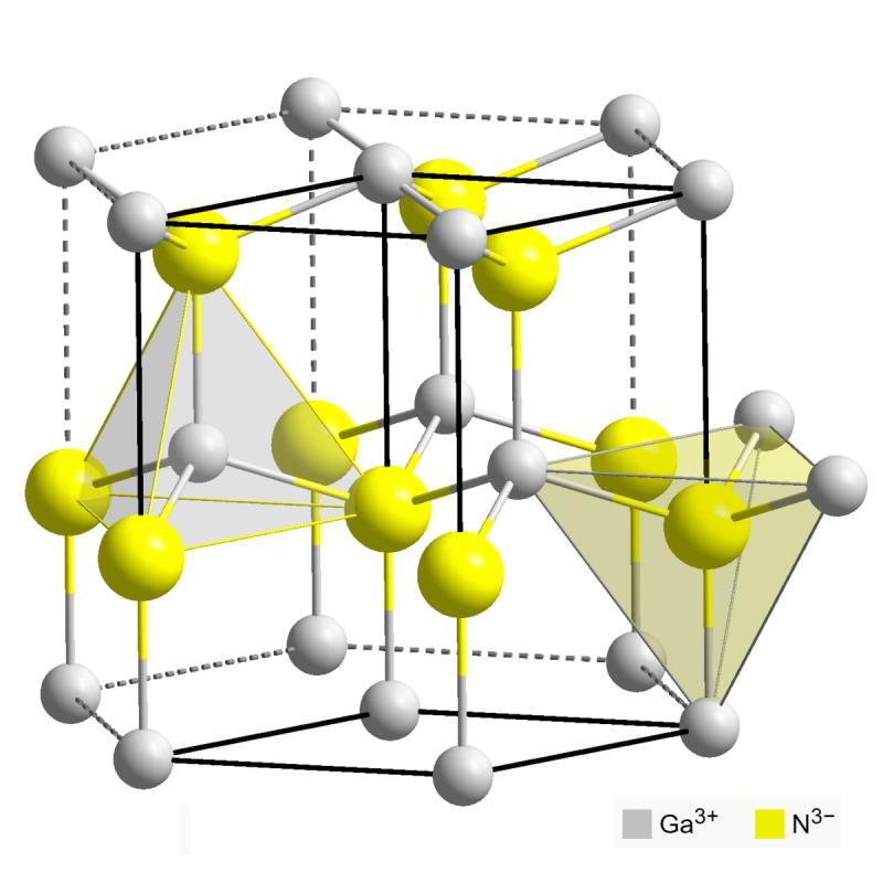Gallium Nitride (GaN) Semiconductor Device Market
