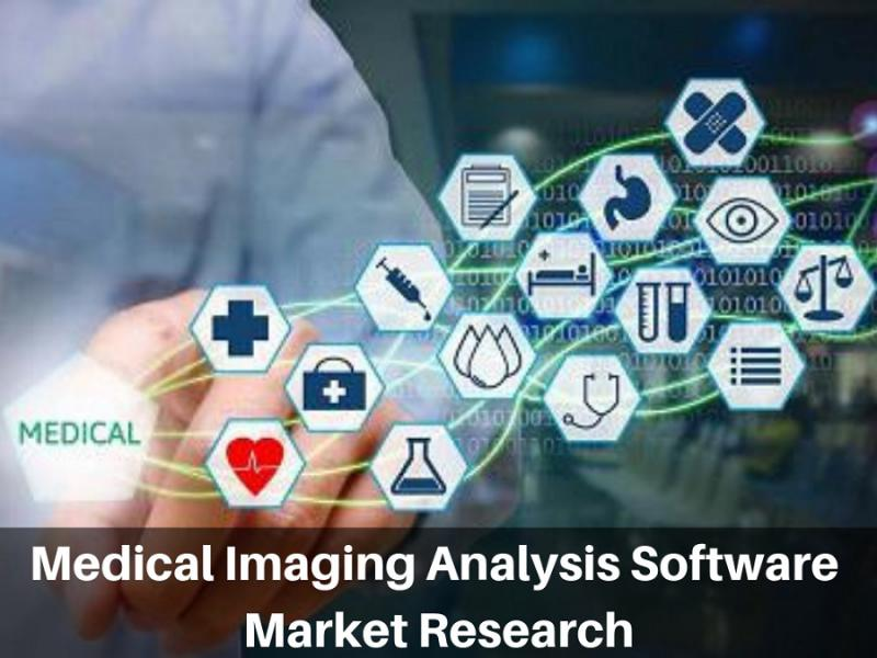 Latest Innovative Report on Medical Imaging Analysis Software