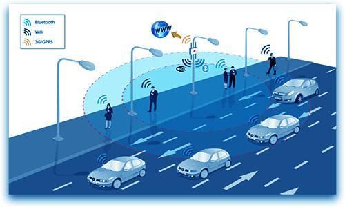 IoT in Transportation Industry