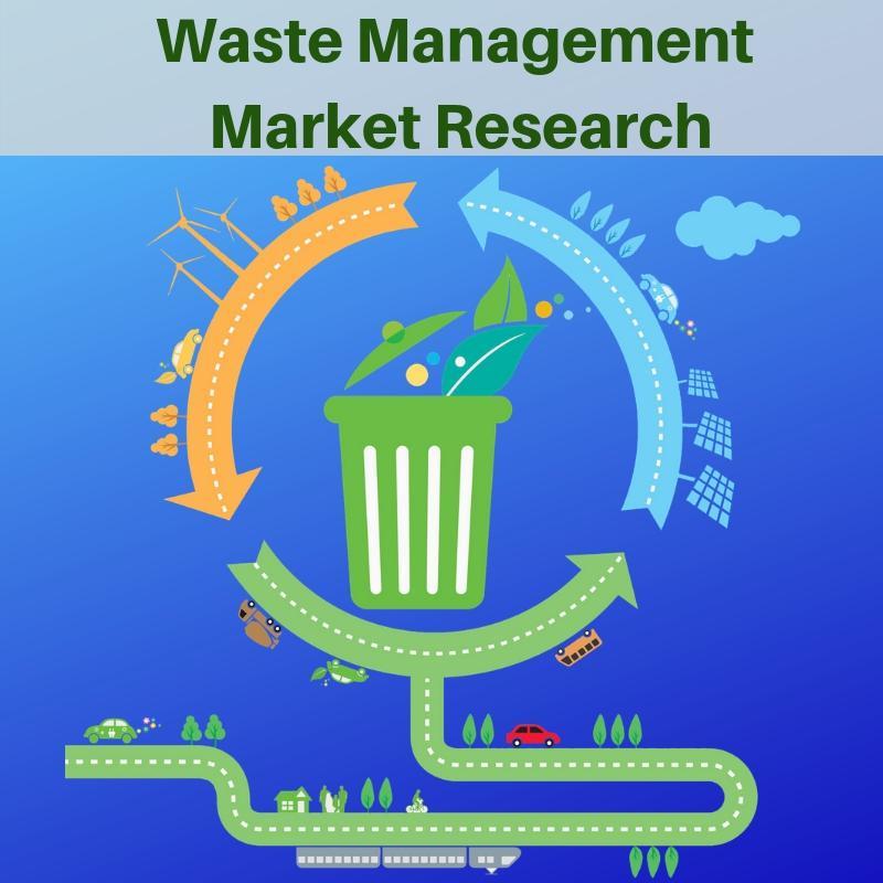 Identify in depth about Waste Management Market: What Recent