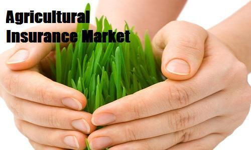Global Agricultural Insurance Industry