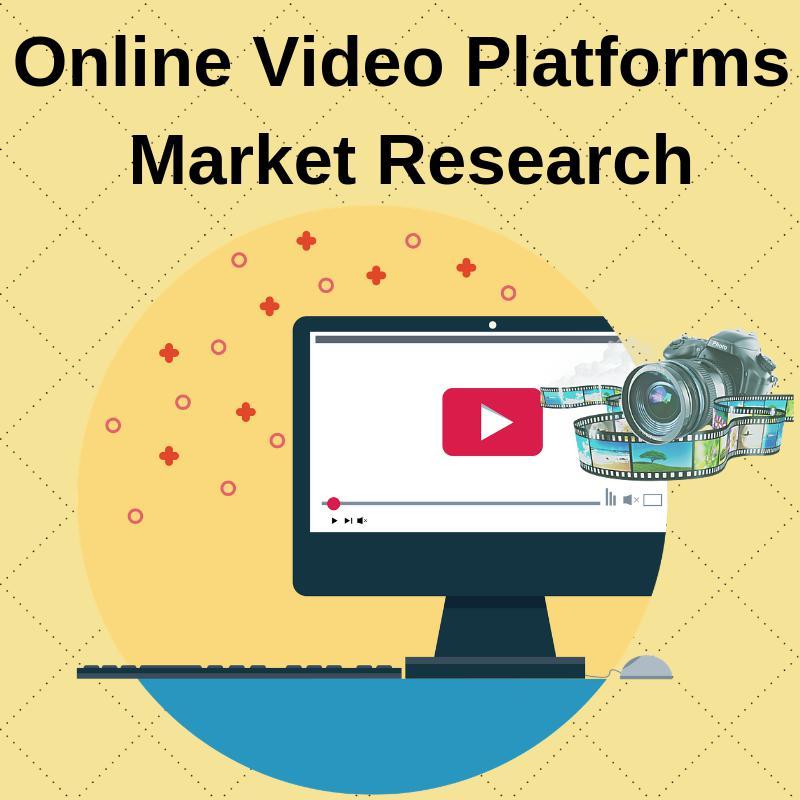 Online Video Platforms Market