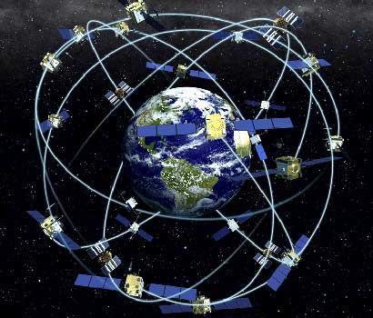 Navigation Satellite System Market