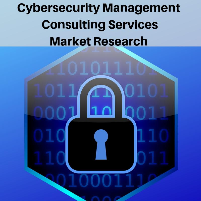 Comprehensive Analysis on Cybersecurity Management