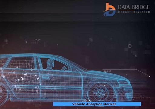 Global Vehicle Analytics Market