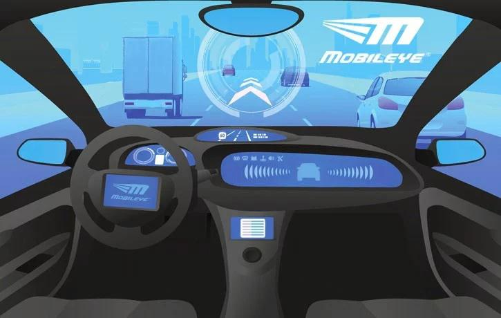 Best Statistical Report of Advanced Driver Assistance System Market Trend Expected to Guide by 2025 Focusing Top Key Players like