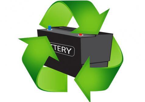 Advanced Battery Market