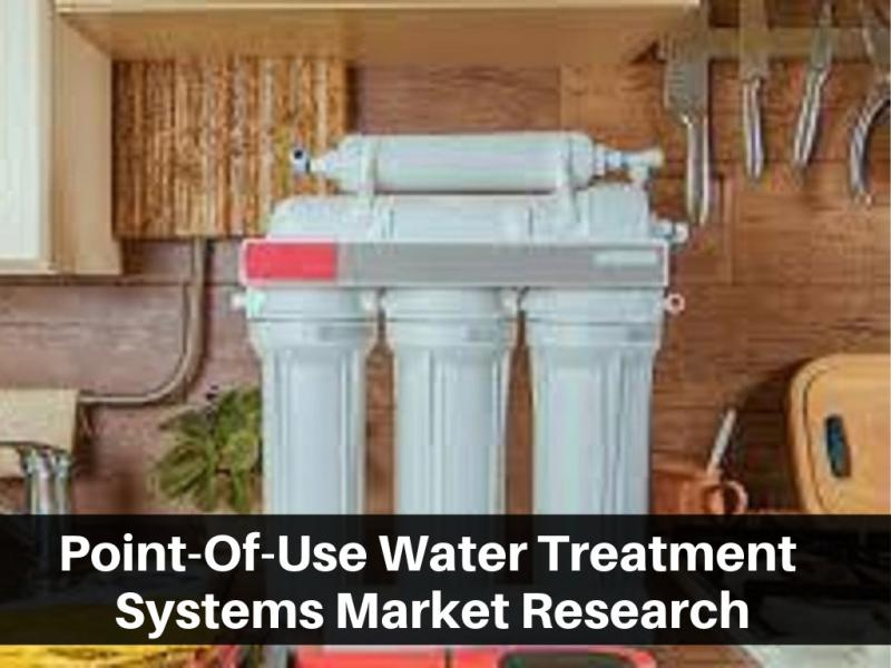 New Innovation in Point-Of-Use Water Treatment Systems Market