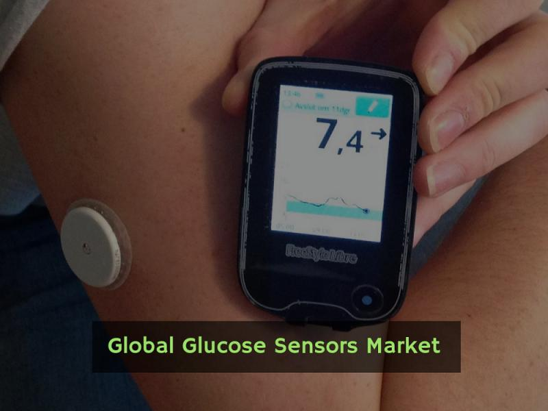 Glucose Sensors Market Development Trends & Competitive