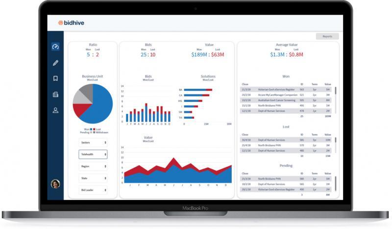 Bid Management Software Market