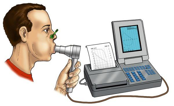 Lung Function Tester Market