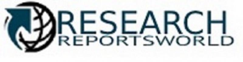 Automotive Information and Safety System Market