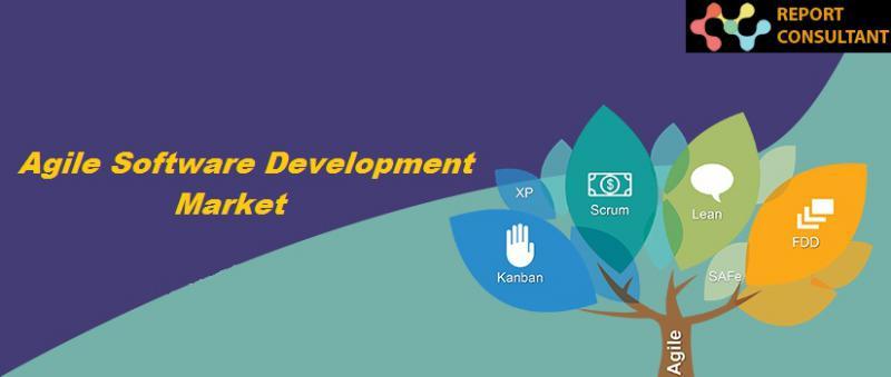 Agile Software Development Market