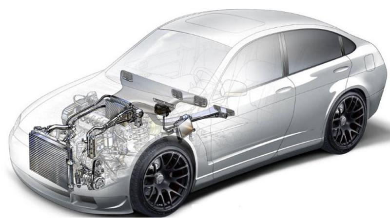 Global Automotive HVAC Market
