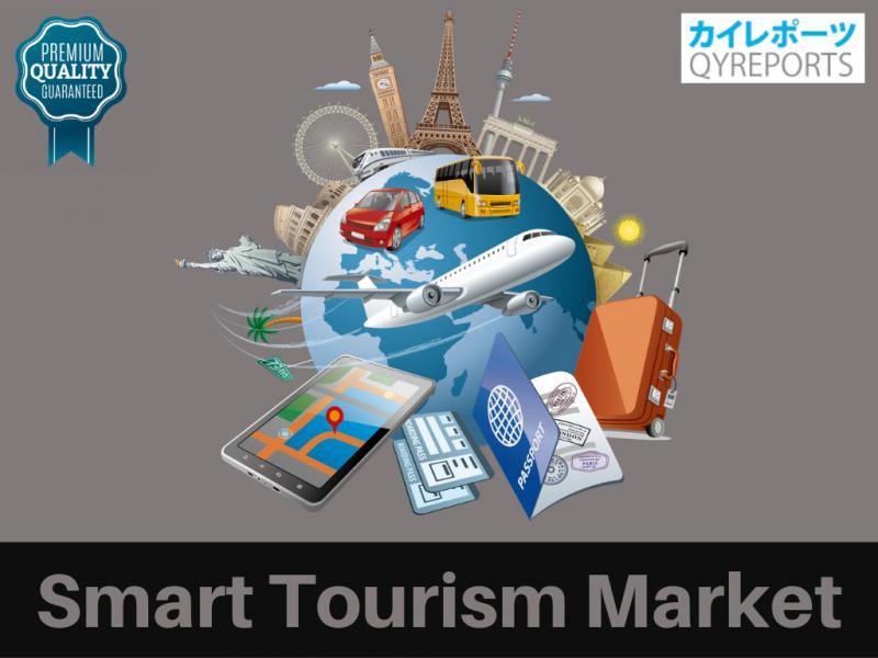 Smart Tourism Market