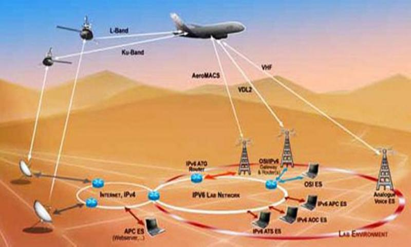 Aerospace Communication System Market 2025 | Honeywell